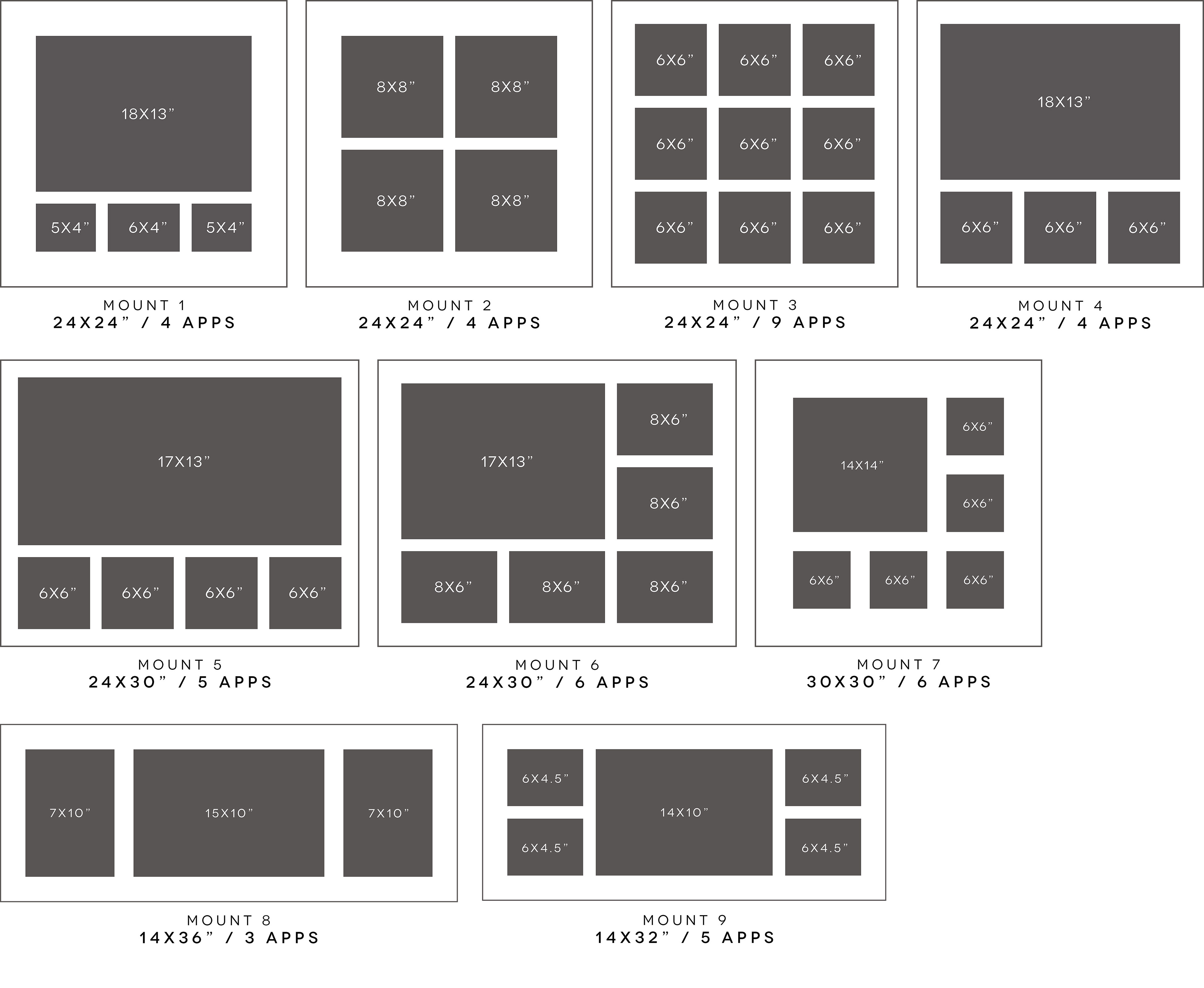 the options available for your layouts